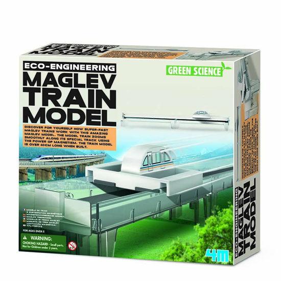 Obrázek z Model super rychlého vlaku